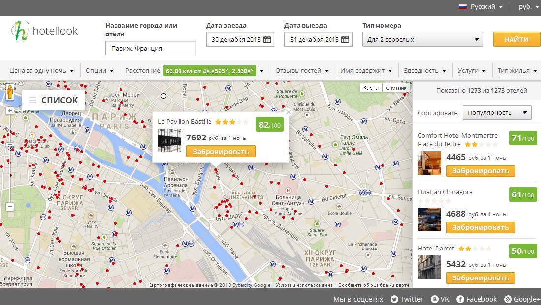 Обзор сайта Хотеллук