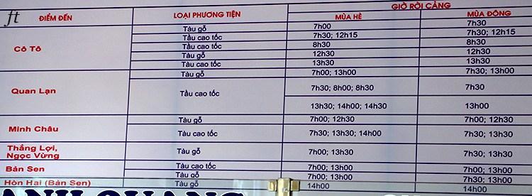 Расписание паромов на острова Куан Лан и Ко То