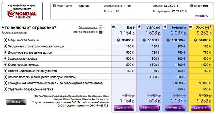 Купить страховку в Израиль онлайн