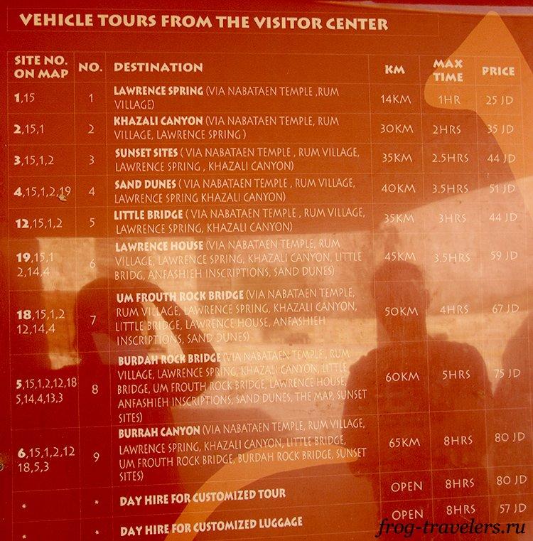 Сколько стоит поездка в Вади Рам Иордания