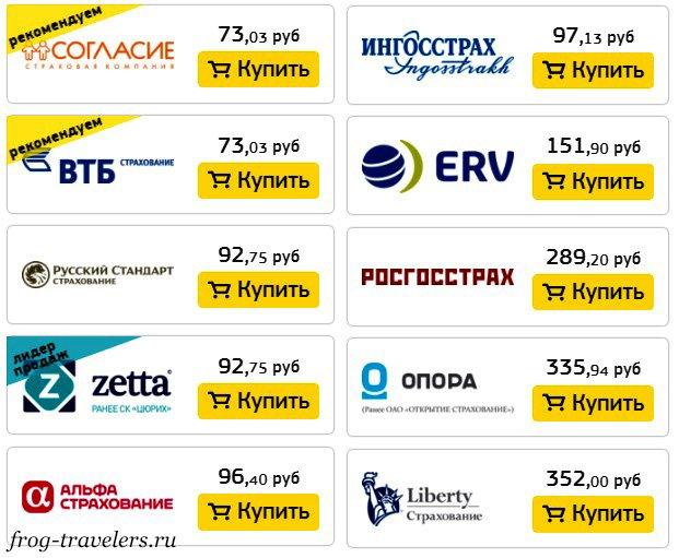 Цены за 1 день мед. страхования при покрытии 50.000€