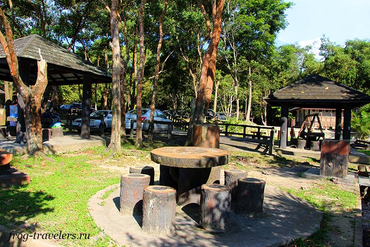 Отдых в Брунее