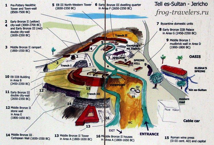 Карта самого древнего города Иерихон