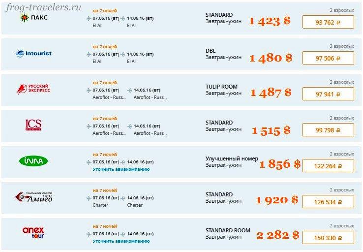 Цены на тур на Мертвое море в Израиль