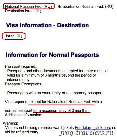 Нужна ли виза в Израиль россиянам
