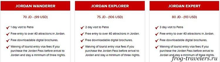 Цена визы в Иорданию